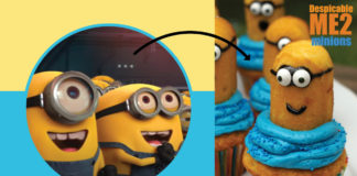 Image of the minions pointing to cupcake minions