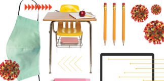 Collage of pencils, desks, computers and other school items