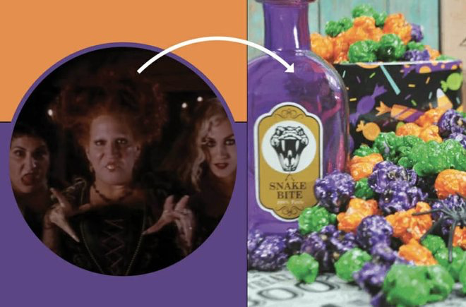 Image from Hocus Pocus on an orange and purple background with arrows pointing to Hocus Pocus candy