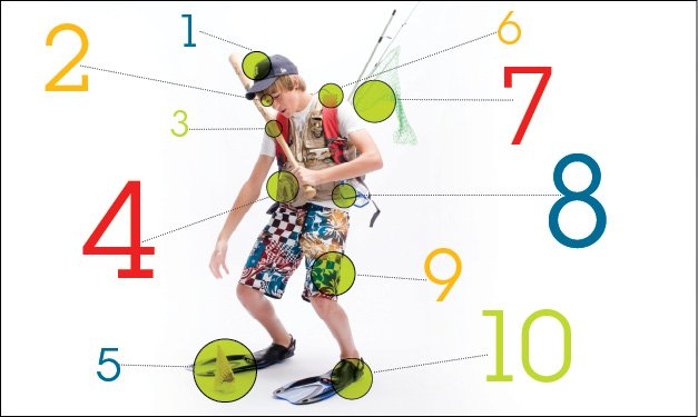 Kid in different summertime activity gear surrounded by different color numbers